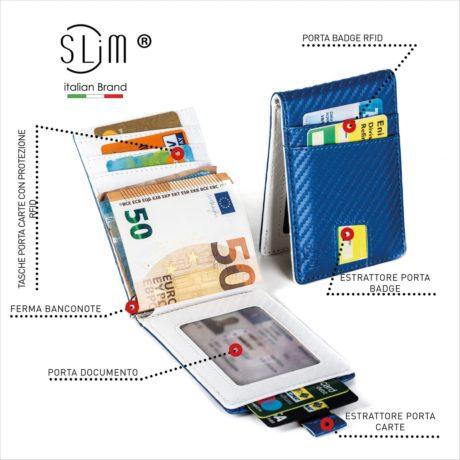 Infografica Portafoglio BluBianco4